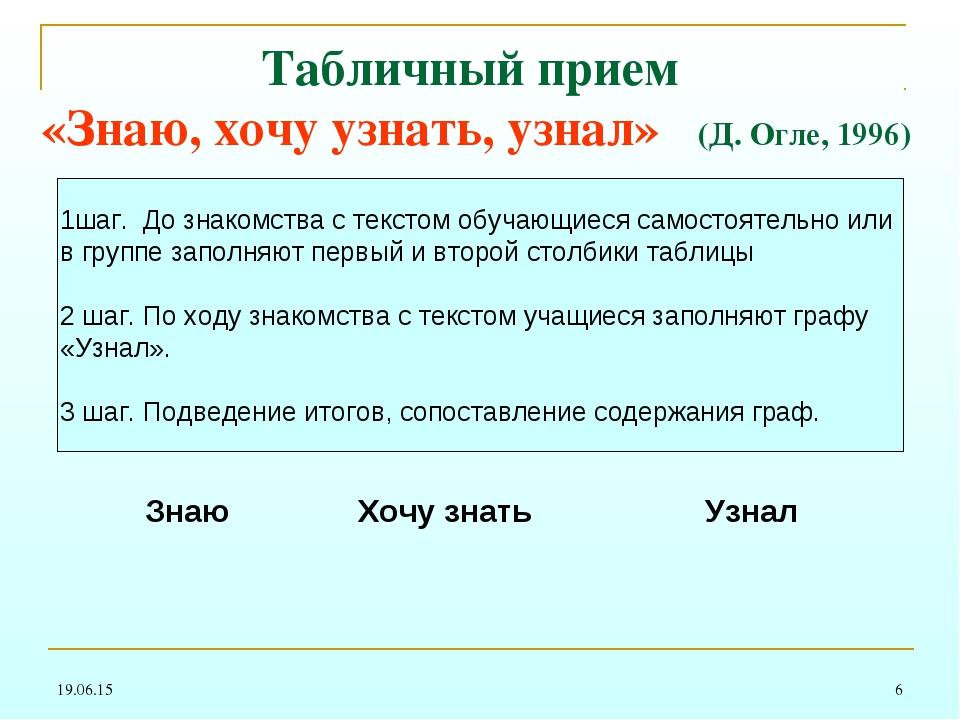 * * Табличный прием «Знаю, хочу узнать, узнал» (Д. Огле, 1996) 1шаг. До знако...