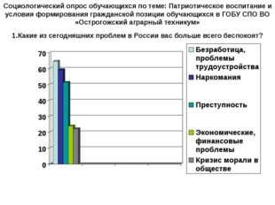 Социологический опрос обучающихся по теме: Патриотическое воспитание и услови