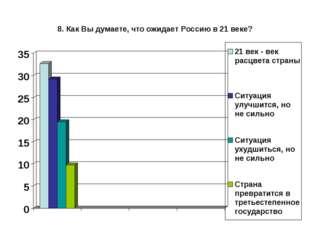 8. Как Вы думаете, что ожидает Россию в 21 веке?