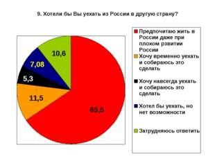 9. Хотели бы Вы уехать из России в другую страну?