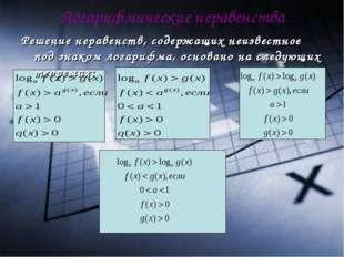Логарифмические неравенства Решение неравенств, содержащих неизвестное под зн