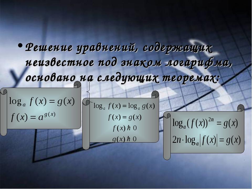Решение уравнений, содержащих неизвестное под знаком логарифма, основано на с...