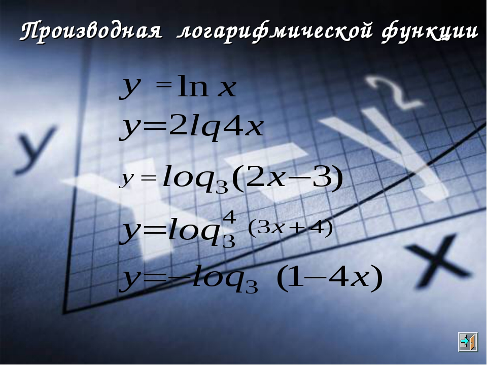 Производная логарифмической функции
