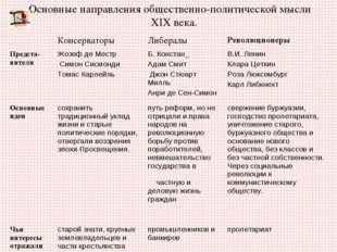 Основные направления общественно-политической мысли XIX века. КонсерваторыЛ