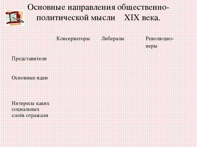 Таблица по истории за 8 класс сша в 19 веке гсударственое устройство партия 25 парагро