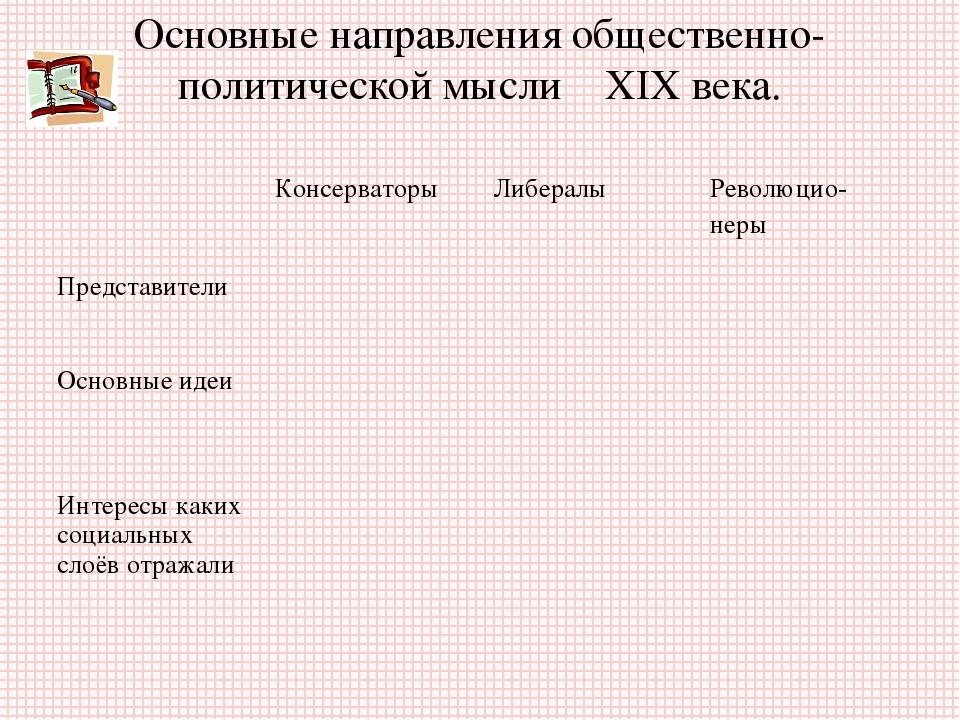 Основные направления общественно-политической мысли XIX века. КонсерваторыЛ...