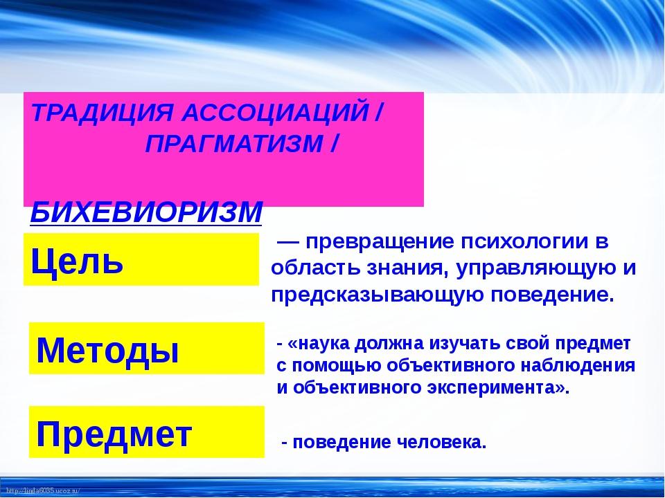 ТРАДИЦИЯ АССОЦИАЦИЙ / ПРАГМАТИЗМ / БИХЕВИОРИЗМ Цель - «наука должна изучать с...