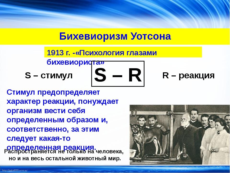 Бихевиоризм Уотсона 1913 г. -«Психология глазами бихевиориста» S – R S – стим...