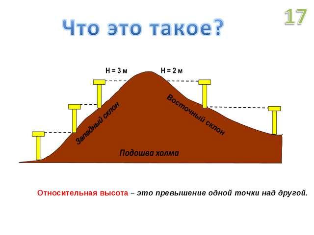 Относительная высота – это превышение одной точки над другой.