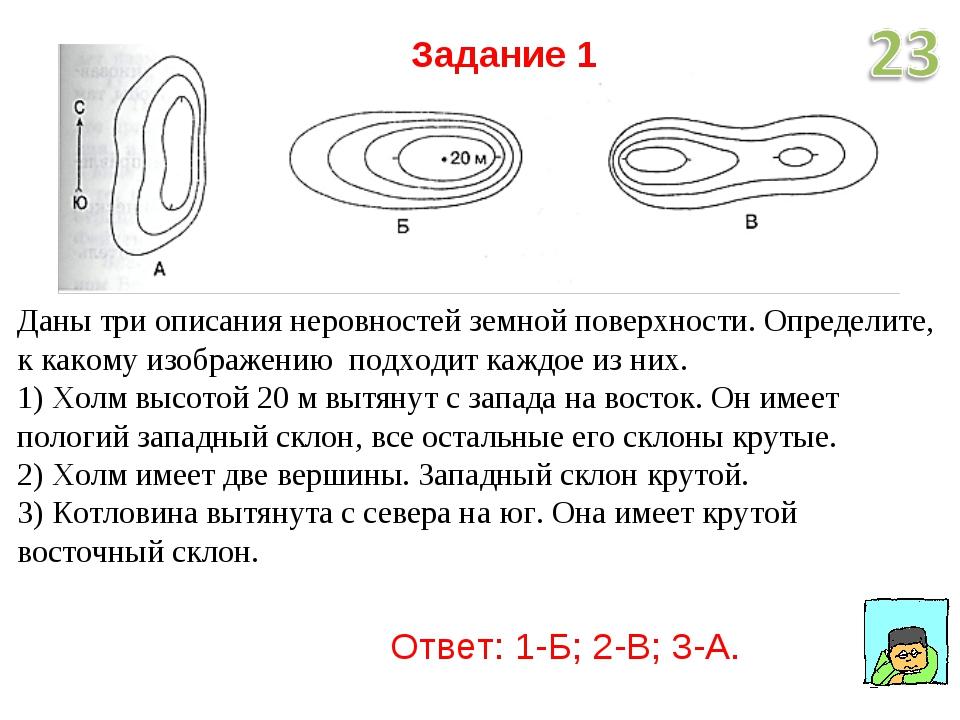 Даны три описания неровностей земной поверхности. Определите, к какому изобра...