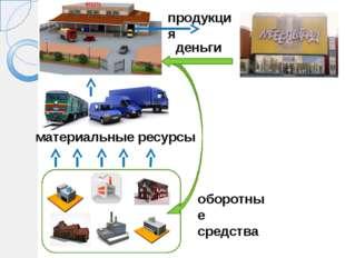 материальные ресурсы оборотные средства продукция деньги