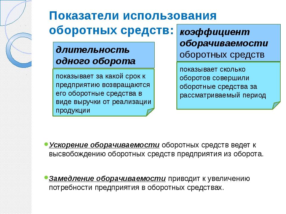 снабжение – (предприятие на денежные средства приобретает необходимые произв...