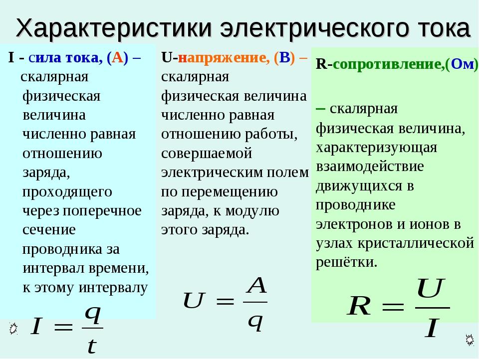 Характеристики электрического тока I - сила тока, (А) – скалярная физическая...