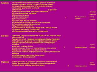 Анализ 1.Распознай свойства монолога и диалога во второй колонке таблицы, ука