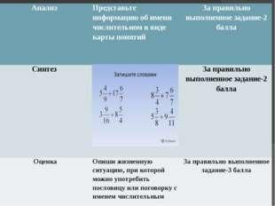 Анализ Представьте информацию об имени числительном в виде карты понятий