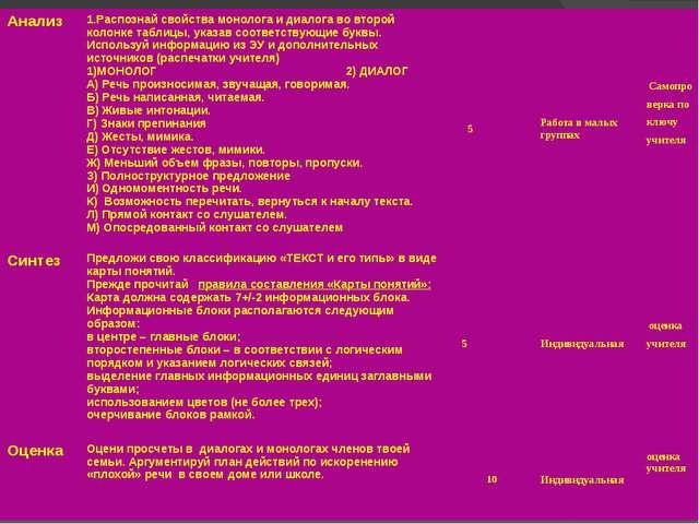 Анализ 1.Распознай свойства монолога и диалога во второй колонке таблицы, ука...