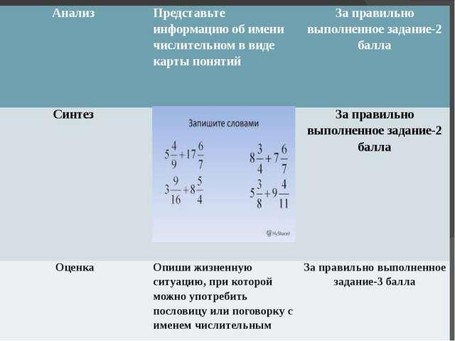 Анализ Представьте информацию об имени числительном в виде карты понятий  ...