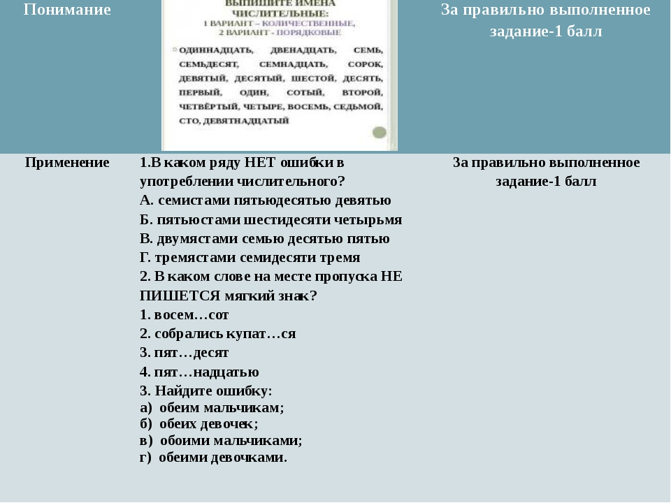 Понимание За правильно выполненное задание-1 балл Применение 1.В каком ряду Н...