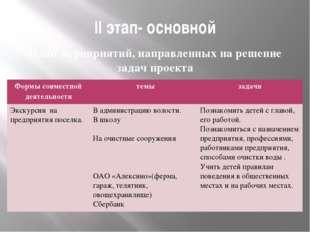 II этап- основной План мероприятий, направленных на решение задач проекта Фор