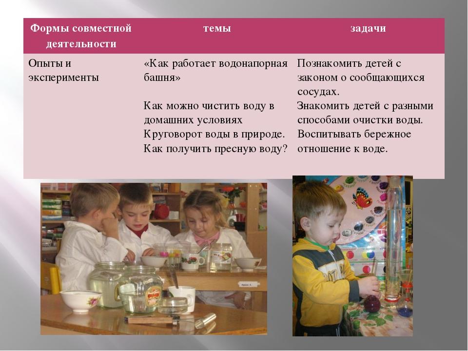 Формы совместной деятельности темы задачи Опыты иэксперименты «Как работает...