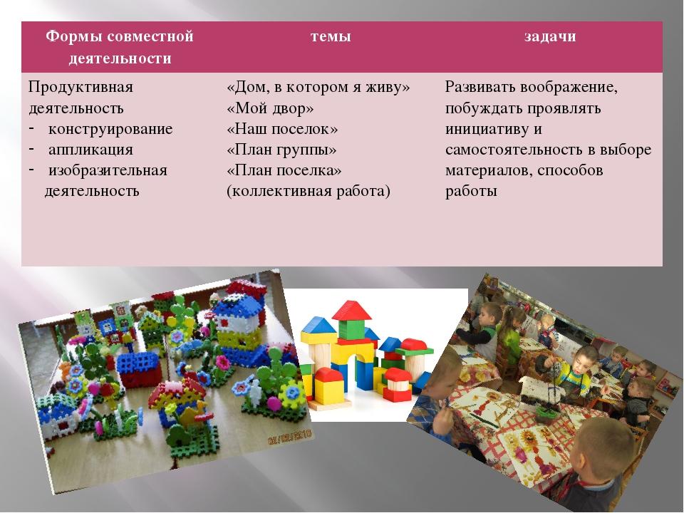Формы совместной деятельности темы задачи Продуктивная деятельность конструи...