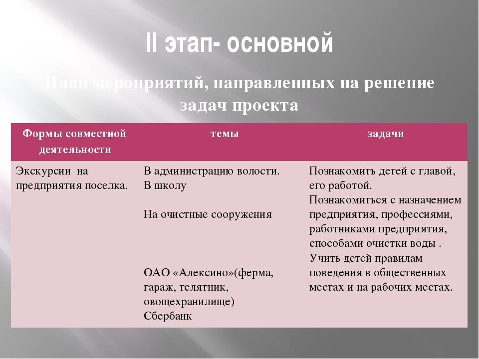 II этап- основной План мероприятий, направленных на решение задач проекта Фор...