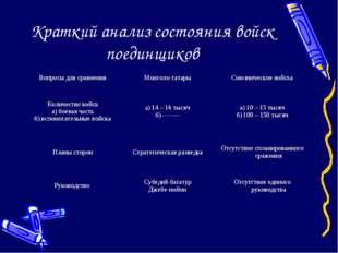 Краткий анализ состояния войск поединщиков Вопросы для сравненияМонголо-тата