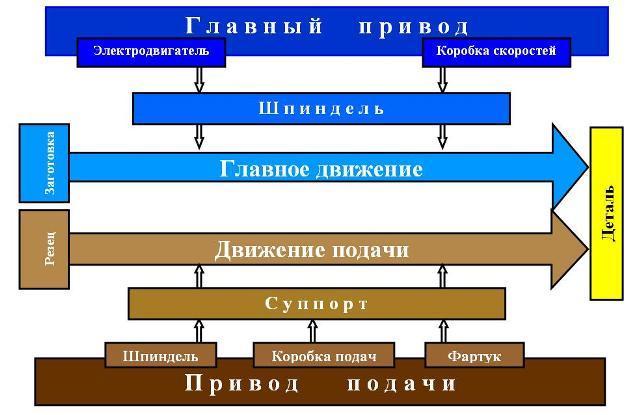 http://epo.ucoz.com/images_2/16k20-1.jpg