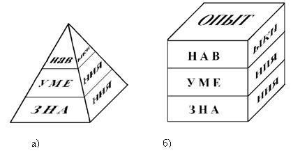 http://epo.ucoz.com/images_1/piramida_i_kub.jpg