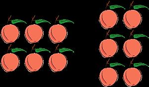 https://upload.wikimedia.org/wikipedia/commons/thumb/b/b4/Commutativity.svg/300px-Commutativity.svg.png