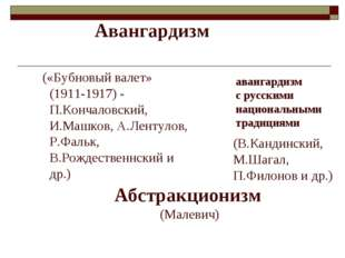 Авангардизм («Бубновый валет» (1911-1917) - П.Кончаловский, И.Машков, А.Ленту