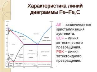 Характеристика линий диаграммы Fe–Fe3C AE – заканчивается кристаллизация ауст