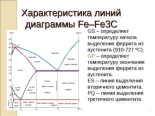 * GS – определяет температуру начала выделения феррита из аустенита (910-727
