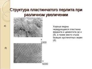 Структура пластинчатого перлита при различном увеличении X 1000 X 5000 Хорошо