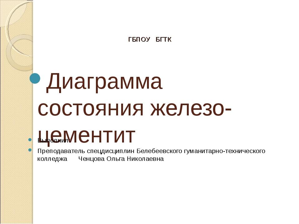 ГБПОУ БГТК Диаграмма состояния железо-цементит Выполнил: Преподаватель спецди...