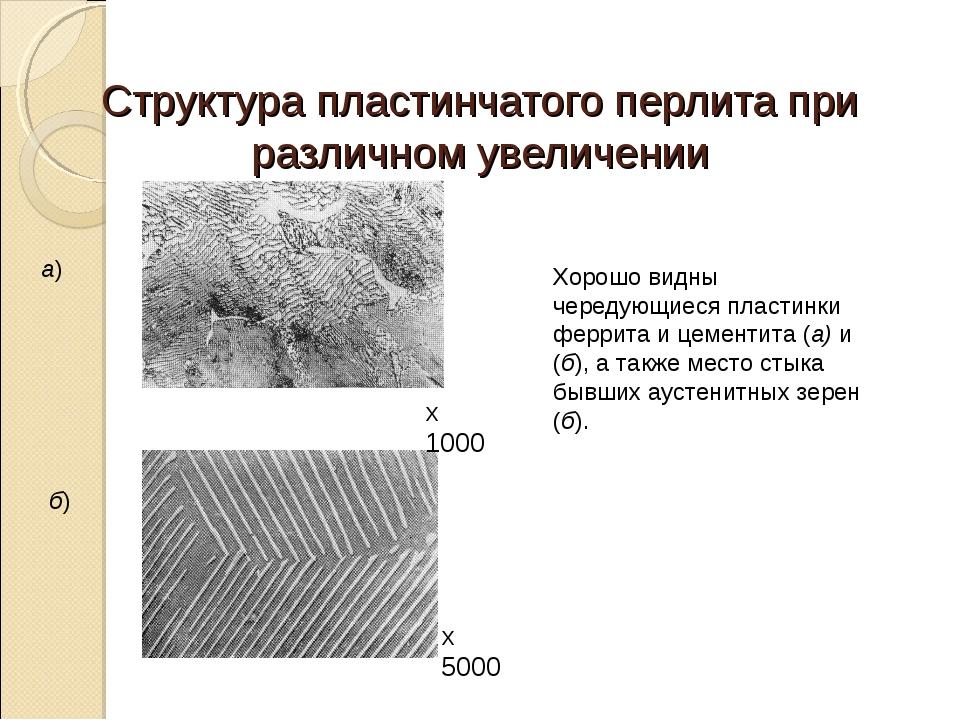 Структура пластинчатого перлита при различном увеличении X 1000 X 5000 Хорошо...