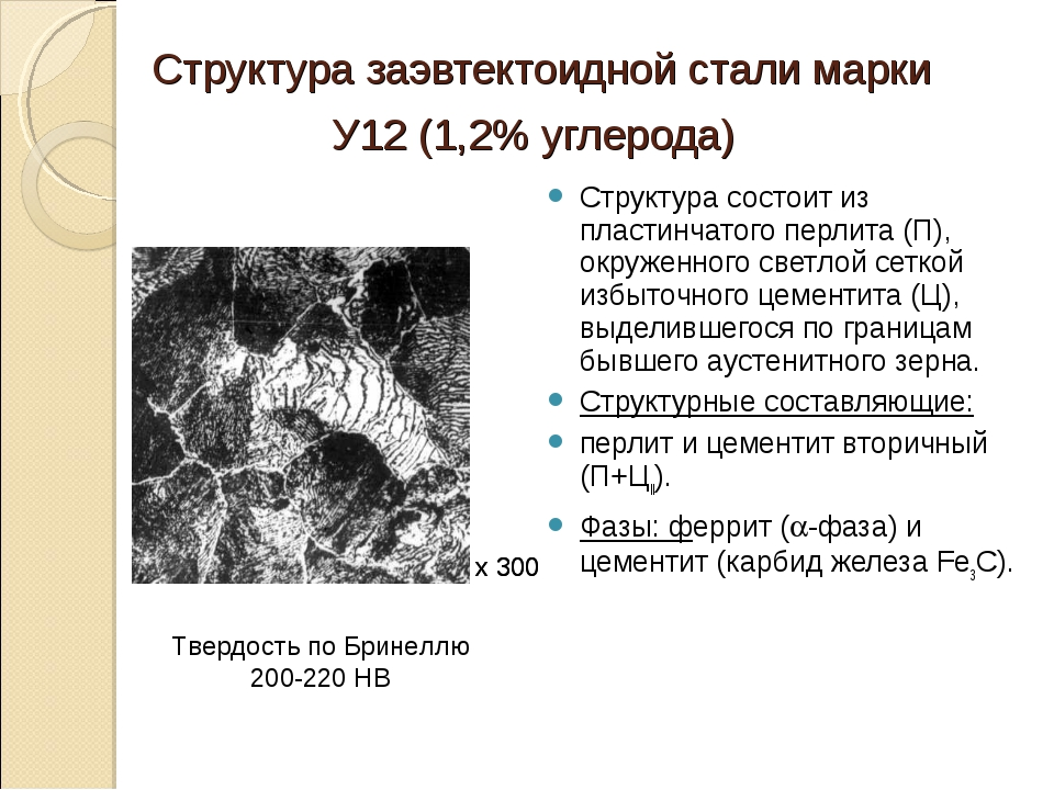 Структура заэвтектоидной стали марки У12 (1,2% углерода) Структура состоит из...