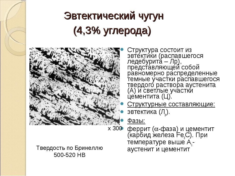 Эвтектический чугун (4,3% углерода) Структура состоит из эвтектики (распавшег...