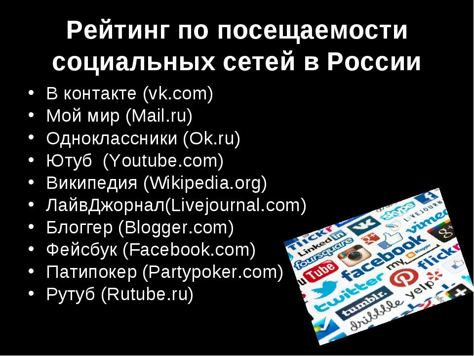 Рейтинг по посещаемости социальных сетей в России В контакте (vk.com) Мой мир...