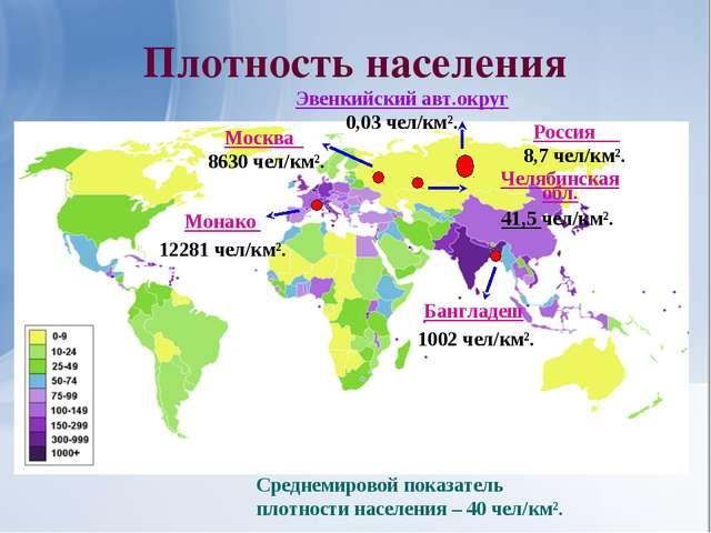 Плотность населения Монако 12281 чел/км². Бангладеш 1002 чел/км². Эвенкийский...