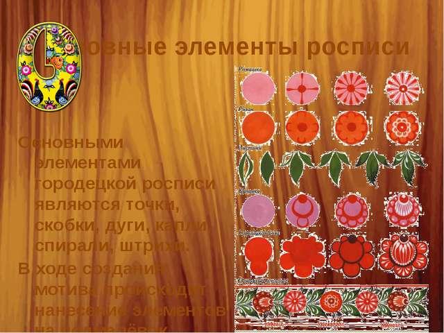 сновные элементы росписи Основными элементами городецкой росписи являются точ...