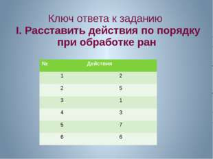 Ключ ответа к заданию I. Расставить действия по порядку при обработке ран № Д