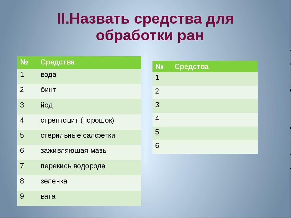 II.Назвать средства для обработки ран № Средства 1 вода 2 бинт 3 йод 4 стрепт...