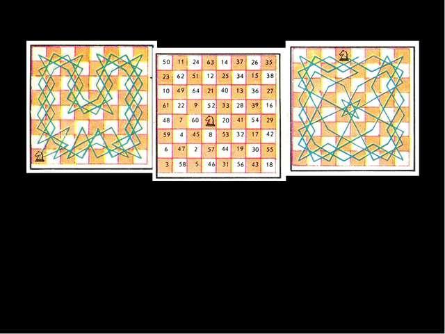 Приведем три маршрута. На рисунках они приведены графически (каждые два сосе...