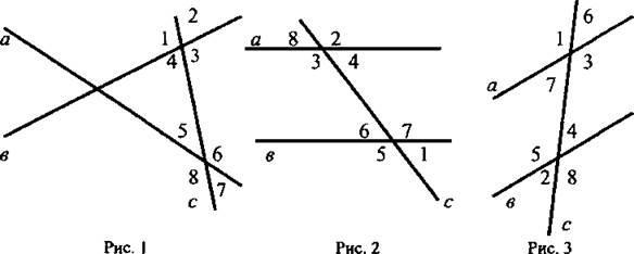 http://compendium.su/mathematics/geometry7/geometry7.files/image046.jpg