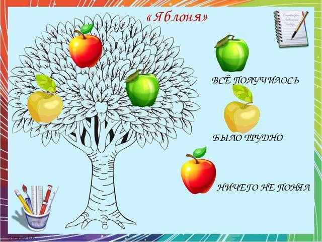 ВСЁ ПОЛУЧИЛОСЬ БЫЛО ТРУДНО НИЧЕГО НЕ ПОНЯЛ « Яблоня»
