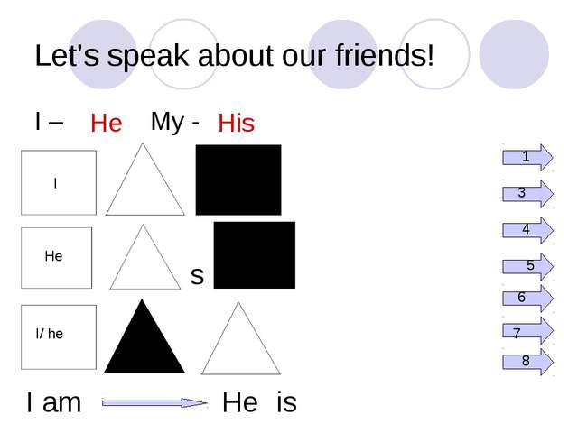 Let's speak about our friends! I – My - He His s I He I/ he 1 3 4 5 6 7 8 I...