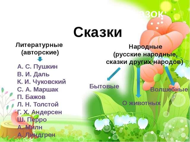 Волшебный мир сказок Литературные (авторские) Сказки Народные (русские народн...
