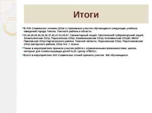 Итоги В XVII Славянских чтениях (2014 г.) принимали участие обучающиеся следу