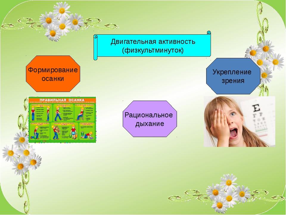 Двигательная активность (физкультминуток) Формирование осанки Рациональное ды...